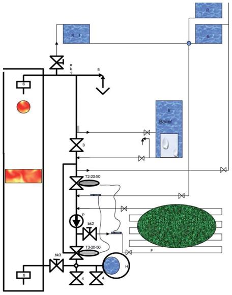 Schema de functionare a sistemului de incalzire